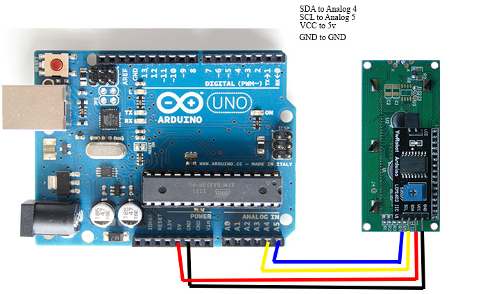 Arduino กับ  I2C LCD Displays  Interface